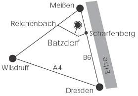 Lage des Schloss Batzdorf, Anreisemöglichkeiten